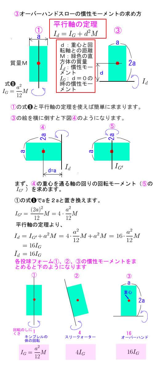オーバーハンドスロー慣性モーメント求め方.jpg