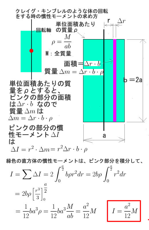 キンブレル慣性モーメント求め方.jpg