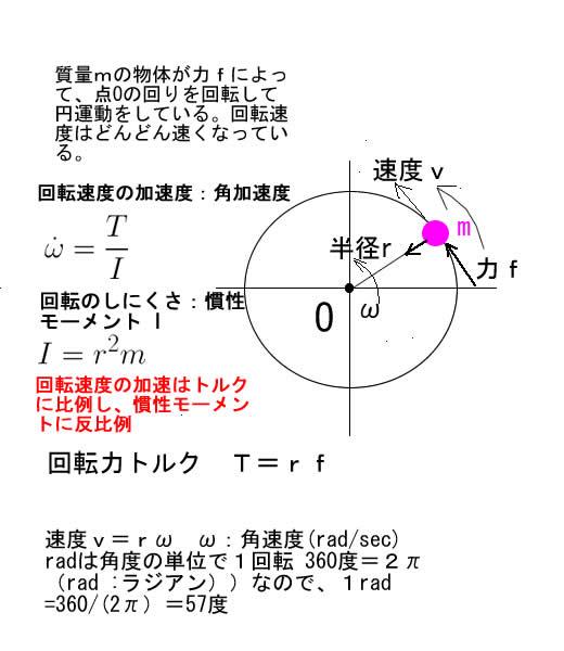 円運動とトルク.jpg