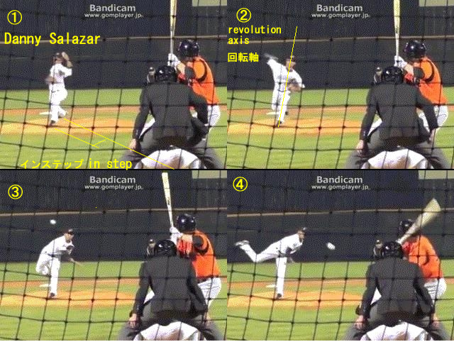 danny salazar 2012 anterior view in step 4 frames.jpg
