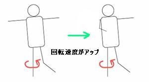 glove 抱える効果.jpg